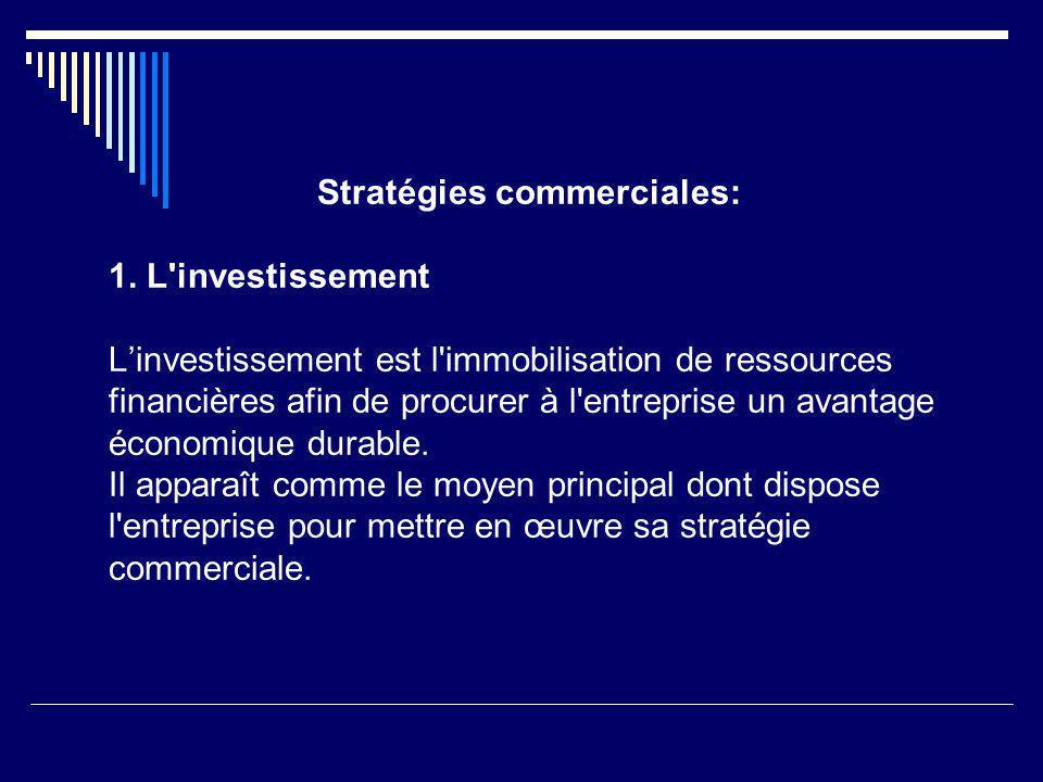 Stratégies commerciales: 1. L'investissement L'investissement est l'immobilisation de ressources financières afin de procurer à l'entreprise un avanta