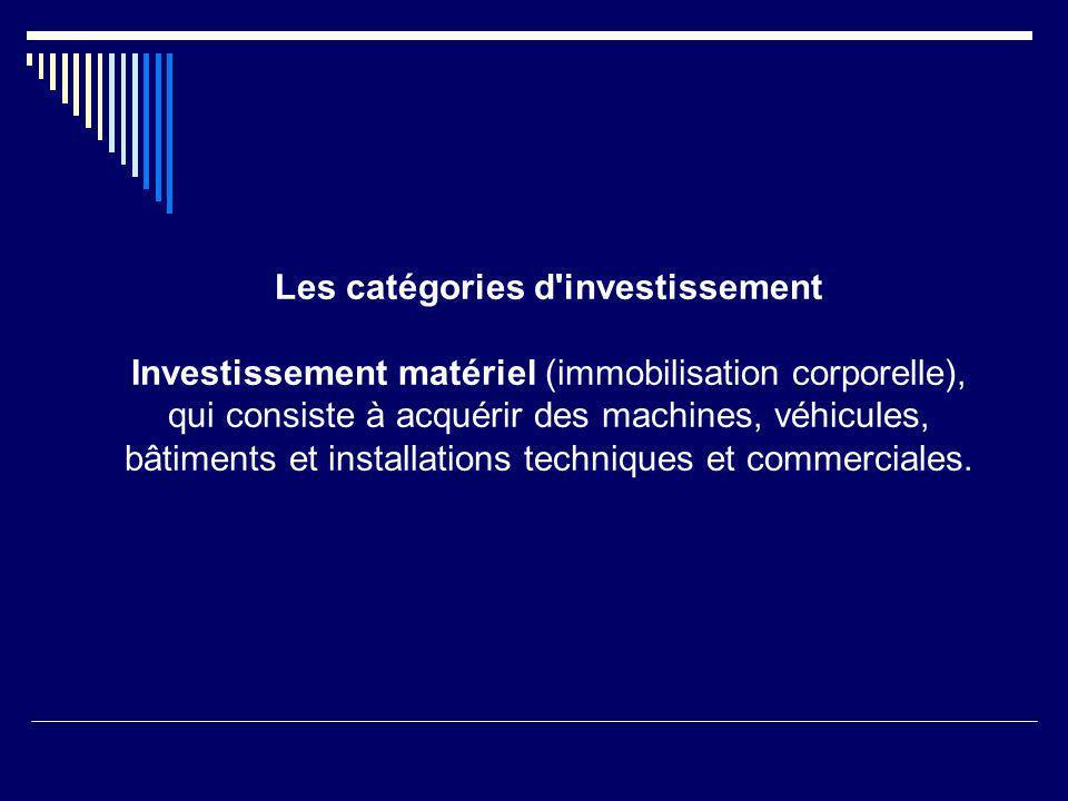 Les catégories d'investissement Investissement matériel (immobilisation corporelle), qui consiste à acquérir des machines, véhicules, bâtiments et ins