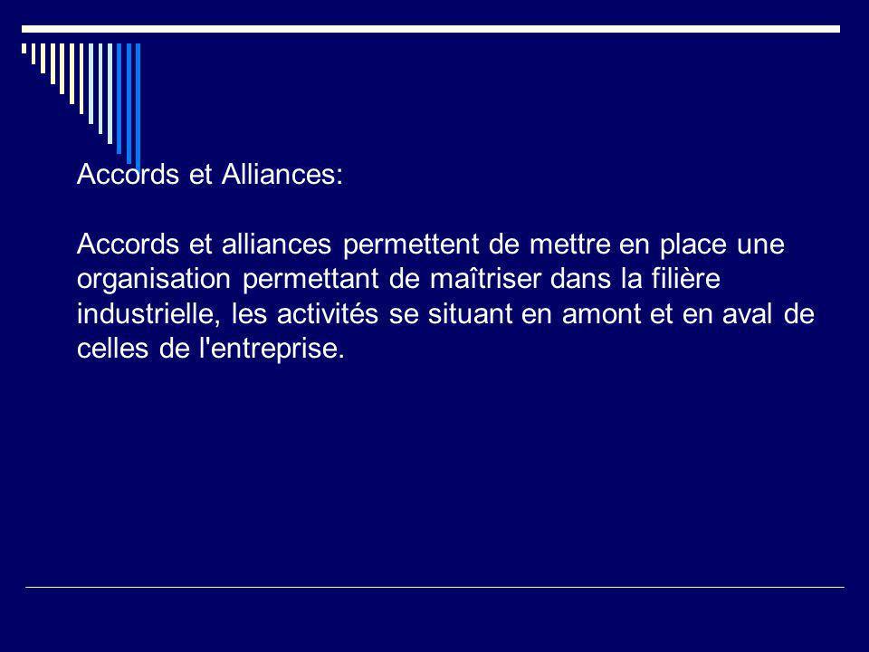 Accords et Alliances: Accords et alliances permettent de mettre en place une organisation permettant de maîtriser dans la filière industrielle, les ac
