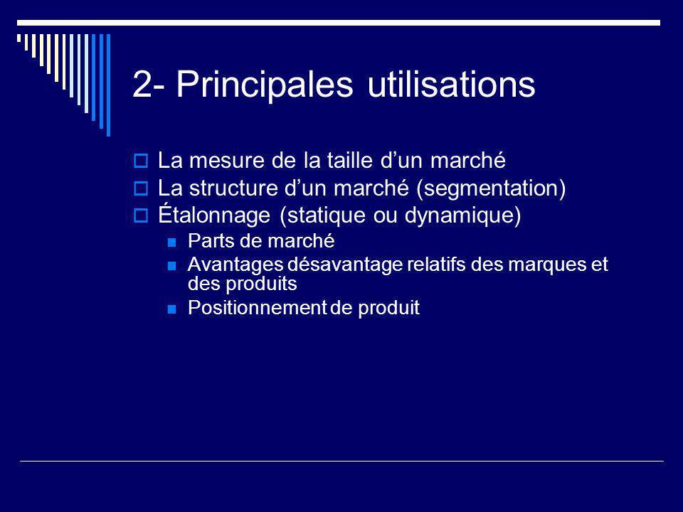 2- Principales utilisations  La mesure de la taille d'un marché  La structure d'un marché (segmentation)  Étalonnage (statique ou dynamique) Parts