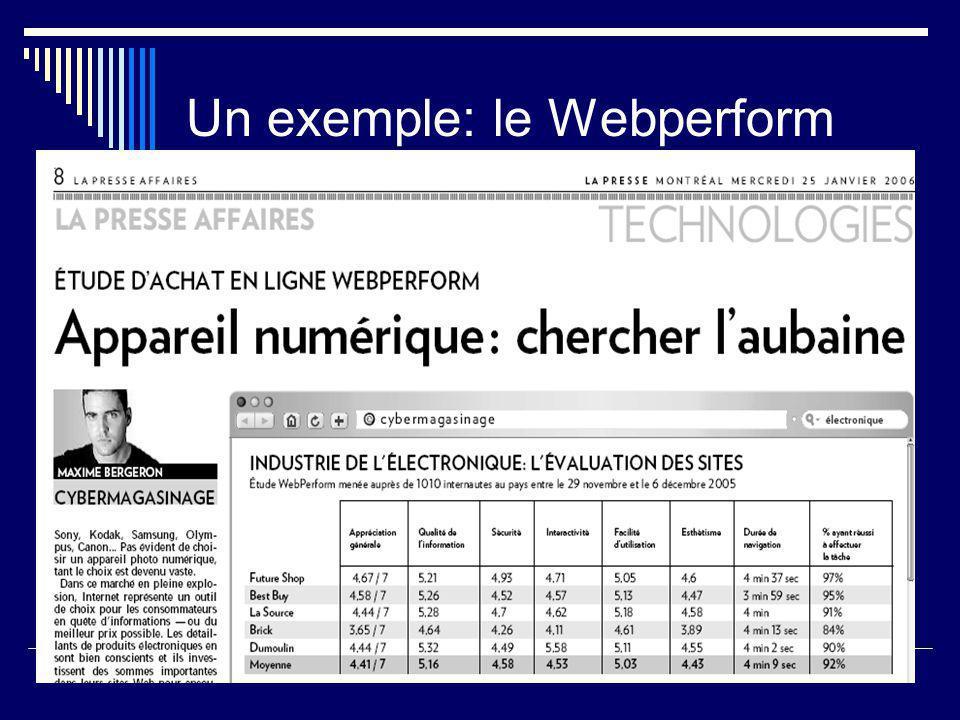 Un exemple: le Webperform