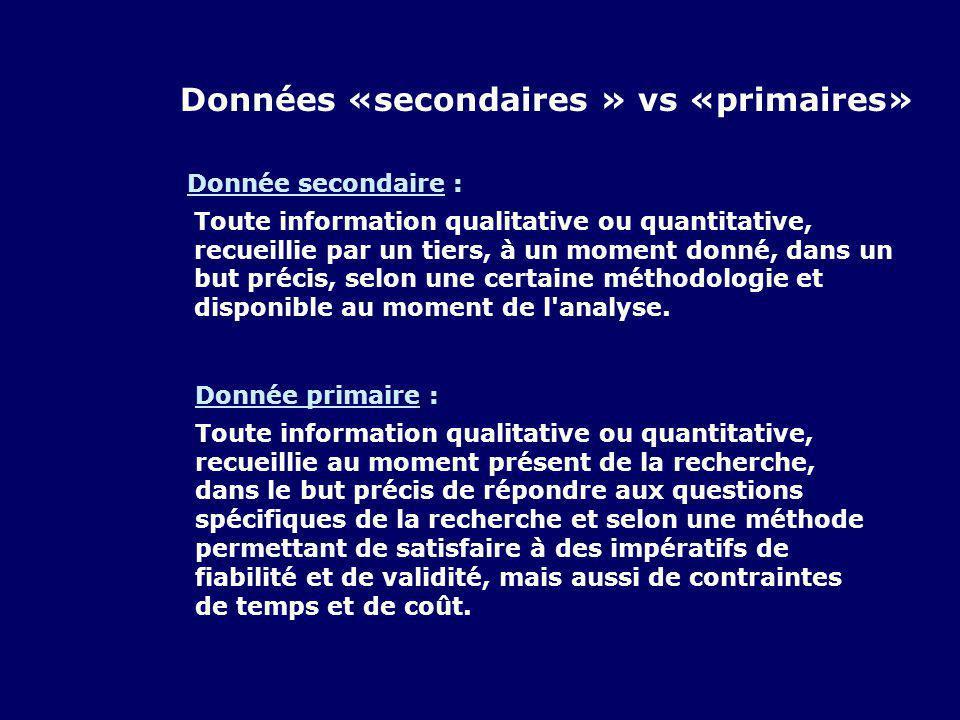 Donnée secondaire : Toute information qualitative ou quantitative, recueillie par un tiers, à un moment donné, dans un but précis, selon une certaine