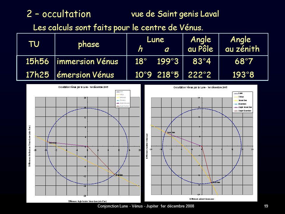 Conjonction Lune - Vénus - Jupiter 1er décembre 200819 2 – occultation Les calculs sont faits pour le centre de Vénus.