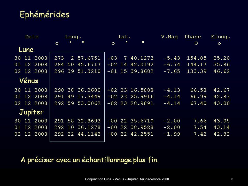 Conjonction Lune - Vénus - Jupiter 1er décembre 20088 Ephémérides Lune Vénus Jupiter 30 11 2008 291 58 32.8693 -00 22 35.6719 -2.00 7.66 43.95 01 12 2008 292 10 36.1278 -00 22 38.9528 -2.00 7.54 43.14 02 12 2008 292 22 44.1142 -00 22 42.2551 -1.99 7.42 42.32 30 11 2008 273 2 57.6751 -03 7 40.1273 -5.43 154.85 25.20 01 12 2008 284 50 45.6717 -02 14 42.0192 -6.74 144.17 35.86 02 12 2008 296 39 51.3210 -01 15 39.8682 -7.65 133.39 46.62 30 11 2008 290 38 36.2680 -02 23 16.5888 -4.13 66.58 42.67 01 12 2008 291 49 17.3449 -02 23 25.9916 -4.14 66.99 42.83 02 12 2008 292 59 53.0062 -02 23 28.9891 -4.14 67.40 43.00 Date Long.