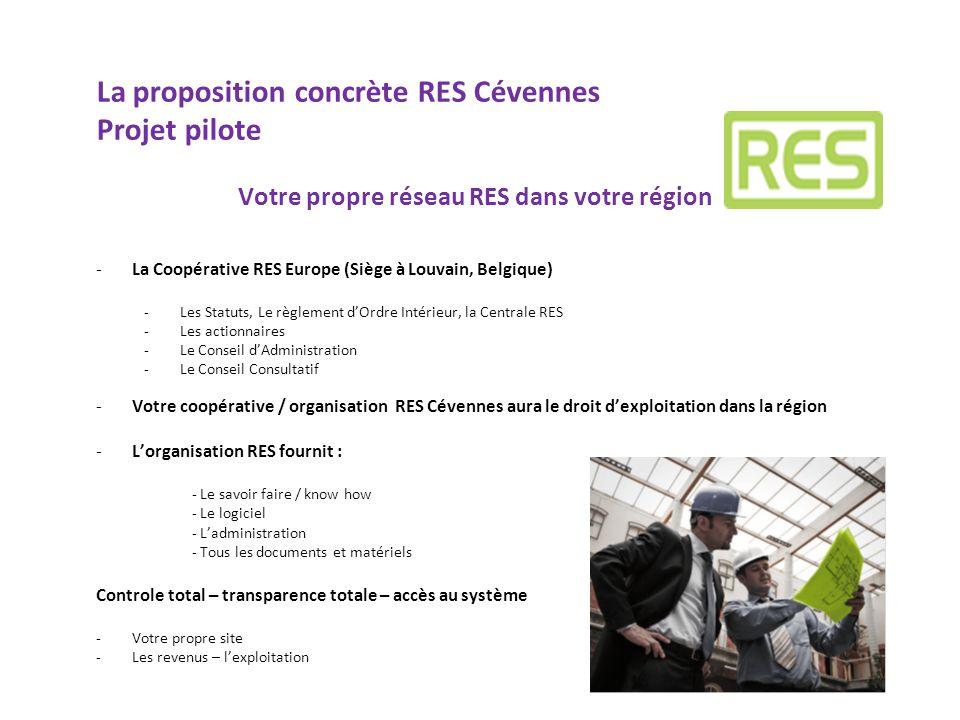 La proposition concrète RES Cévennes Projet pilote Votre propre réseau RES dans votre région -La Coopérative RES Europe (Siège à Louvain, Belgique) -L