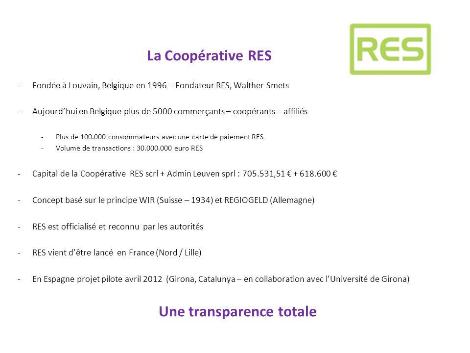 La Coopérative RES -Fondée à Louvain, Belgique en 1996 - Fondateur RES, Walther Smets -Aujourd'hui en Belgique plus de 5000 commerçants – coopérants -