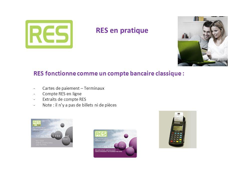 RES en pratique RES fonctionne comme un compte bancaire classique : -Cartes de paiement – Terminaux -Compte RES en ligne -Extraits de compte RES -Note