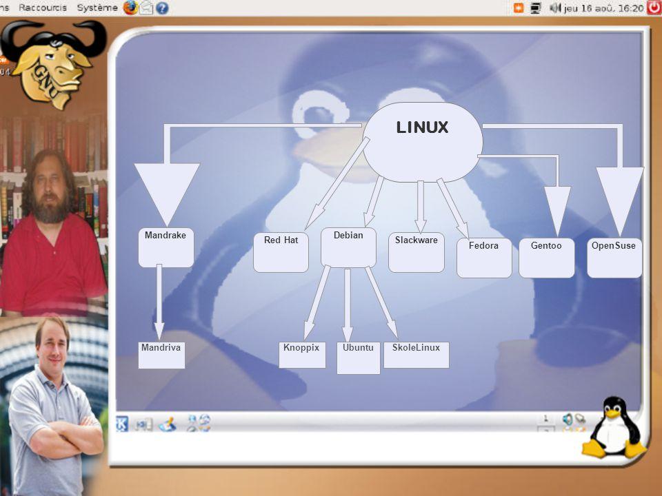 Mandriva LINUX Mandrake Red Hat Debian Slackware FedoraGentooOpenSuse KnoppixUbuntuSkoleLinux