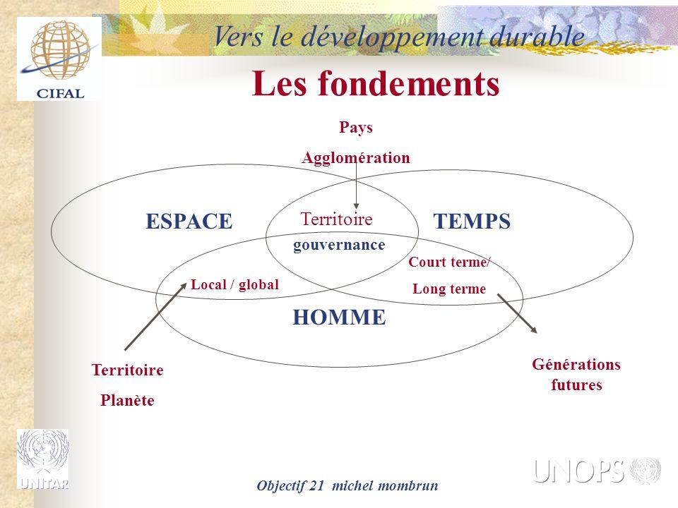 Objectif 21 michel mombrun Les fondements ESPACETEMPS Territoire gouvernance HOMME Local / global Court terme/ Long terme Vers le développement durabl