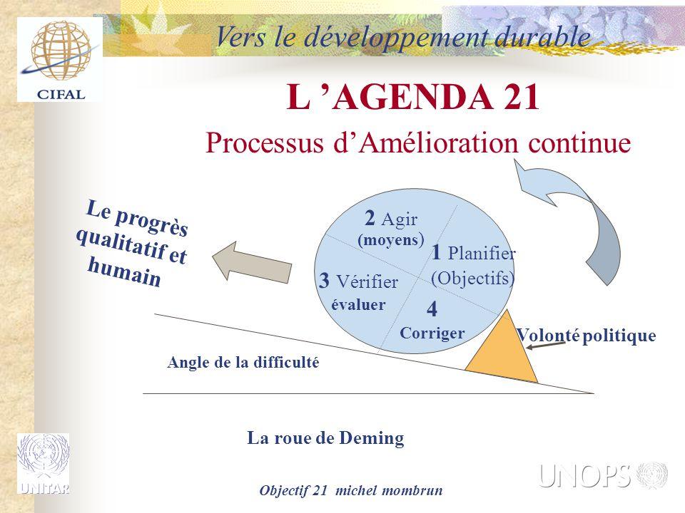 Objectif 21 michel mombrun L 'AGENDA 21 Processus d'Amélioration continue Volonté politique 2 Agir (moyens ) 1 Planifier (Objectifs) 4 Corriger 3 Véri
