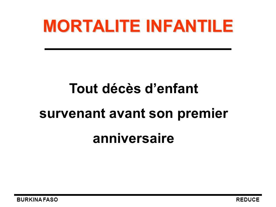 BURKINA FASOREDUCE MORTALITE INFANTILE Tout décès d'enfant survenant avant son premier anniversaire