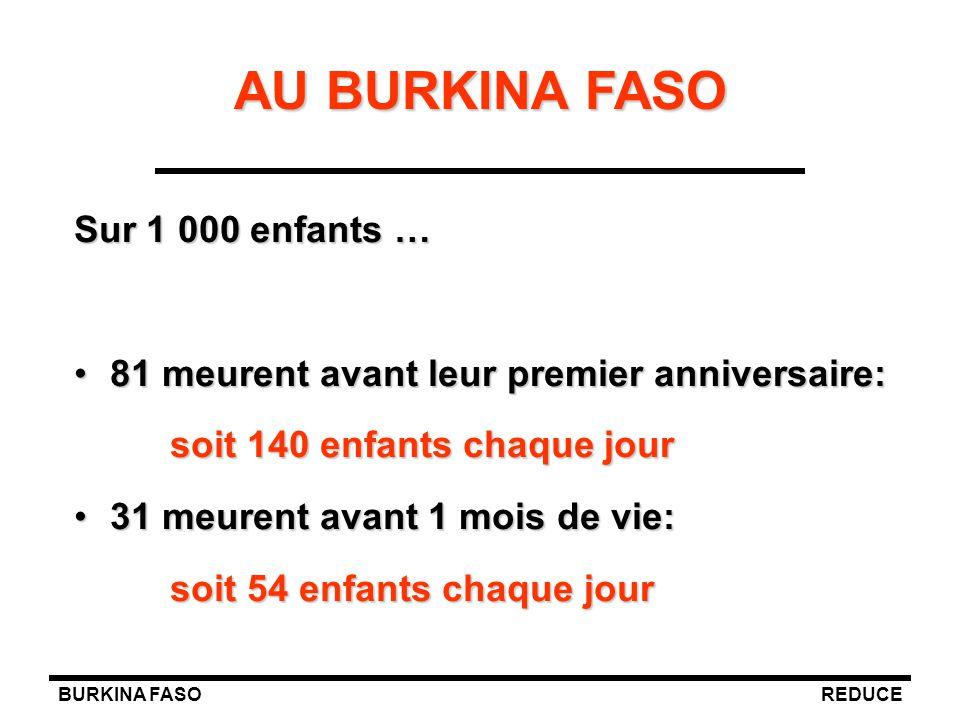 BURKINA FASOREDUCE AU BURKINA FASO Sur 1 000 enfants … 81 meurent avant leur premier anniversaire:81 meurent avant leur premier anniversaire: soit 140