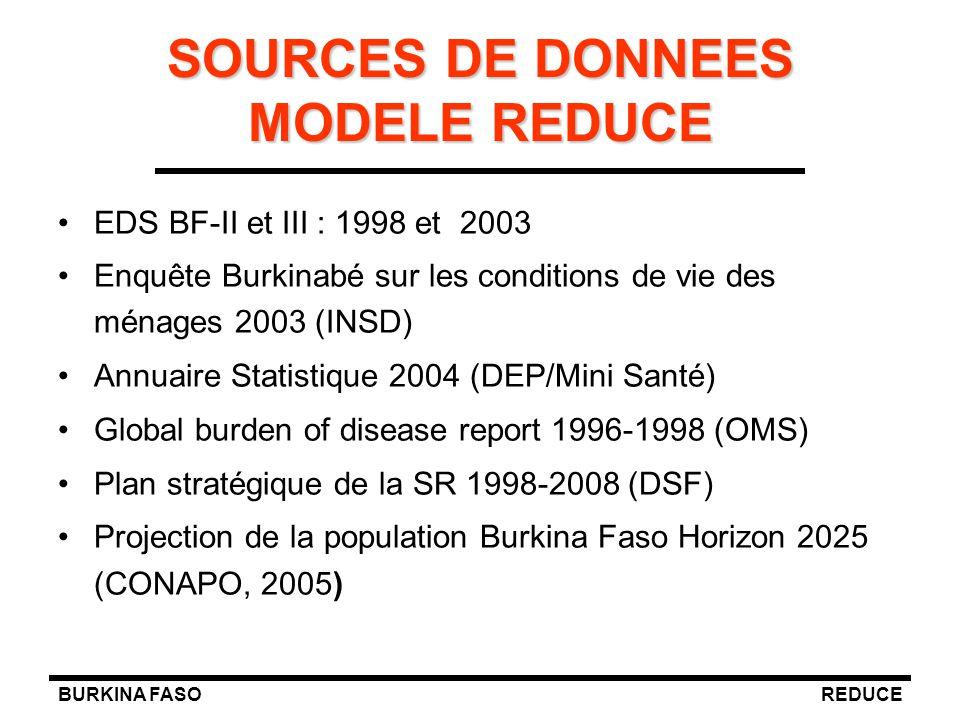 BURKINA FASOREDUCE SOURCES DE DONNEES MODELE REDUCE EDS BF-II et III : 1998 et 2003 Enquête Burkinabé sur les conditions de vie des ménages 2003 (INSD
