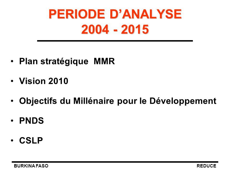 BURKINA FASOREDUCE PERIODE D'ANALYSE 2004 - 2015 Plan stratégique MMR Vision 2010 Objectifs du Millénaire pour le Développement PNDS CSLP