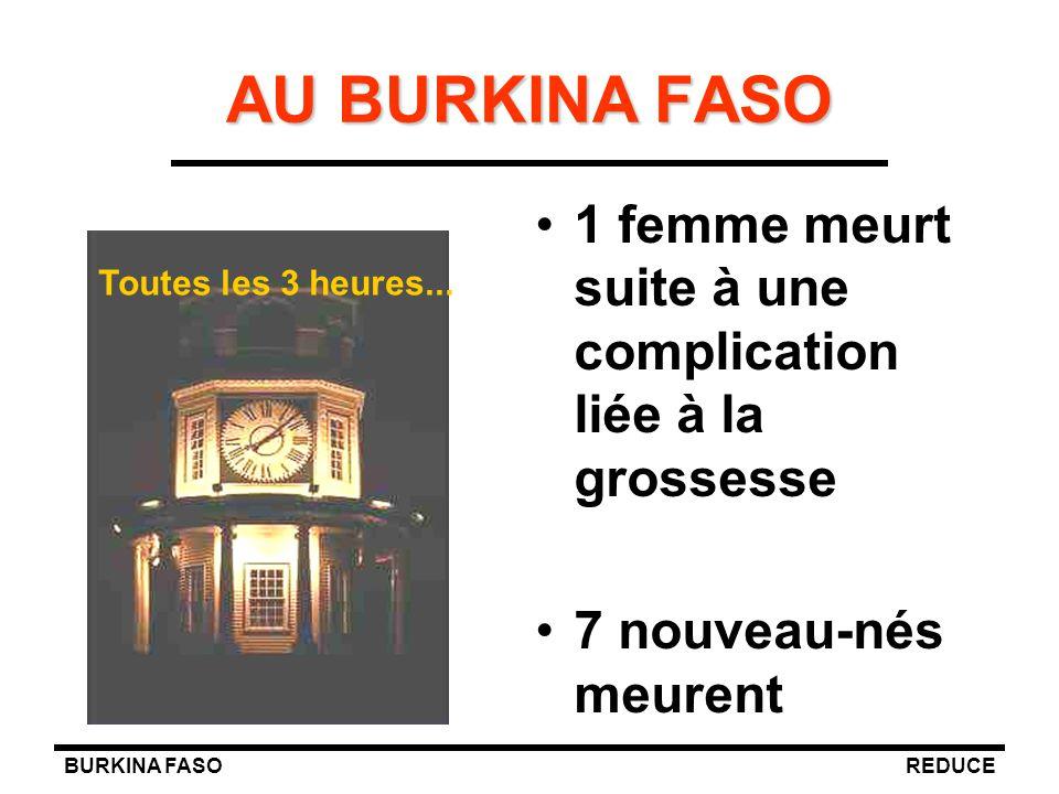 BURKINA FASOREDUCE Toutes les 3 heures... AU BURKINA FASO 1 femme meurt suite à une complication liée à la grossesse 7 nouveau-nés meurent