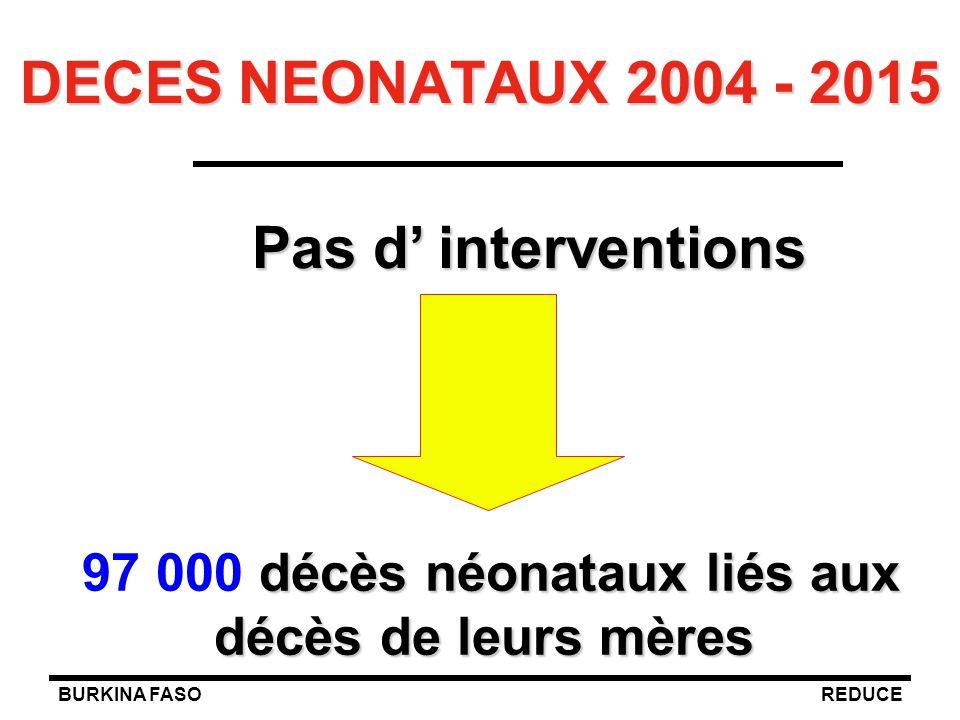BURKINA FASOREDUCE DECES NEONATAUX 2004 - 2015 Pas d' interventions décès néonataux liés aux décès de leurs mères 97 000 décès néonataux liés aux décè