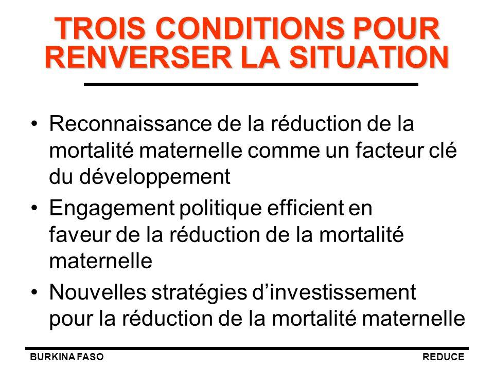 BURKINA FASOREDUCE Reconnaissance de la réduction de la mortalité maternelle comme un facteur clé du développement Engagement politique efficient en f