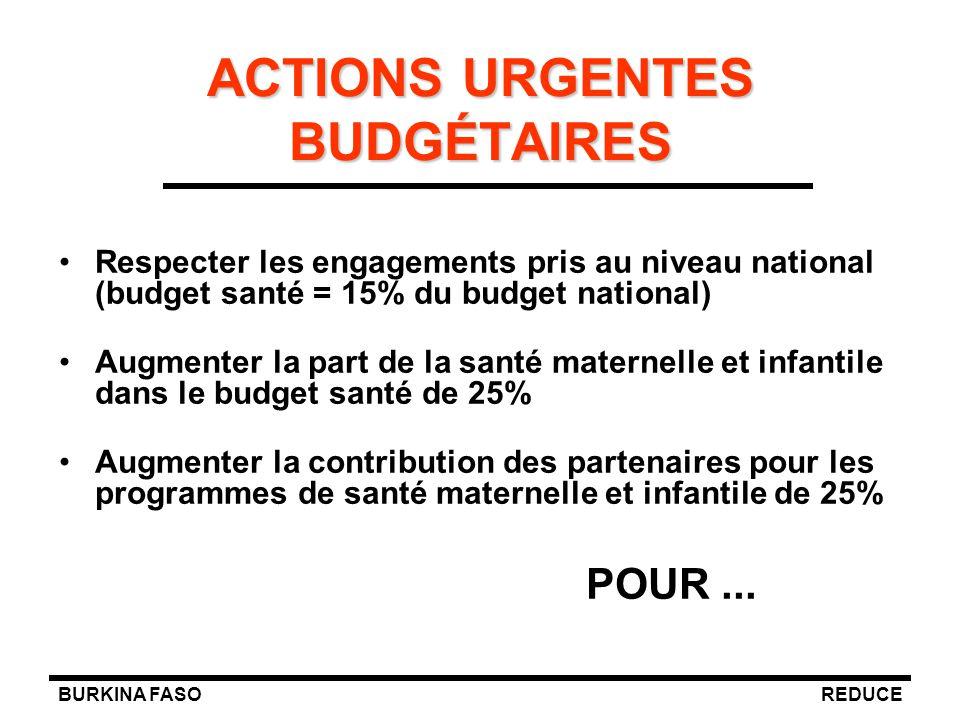 BURKINA FASOREDUCE ACTIONS URGENTES BUDGÉTAIRES Respecter les engagements pris au niveau national (budget santé = 15% du budget national) Augmenter la