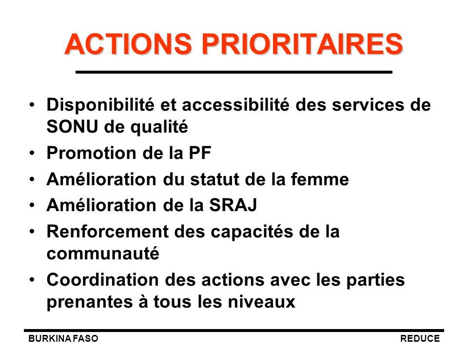BURKINA FASOREDUCE ACTIONS PRIORITAIRES Disponibilité et accessibilité des services de SONU de qualité Promotion de la PF Amélioration du statut de la