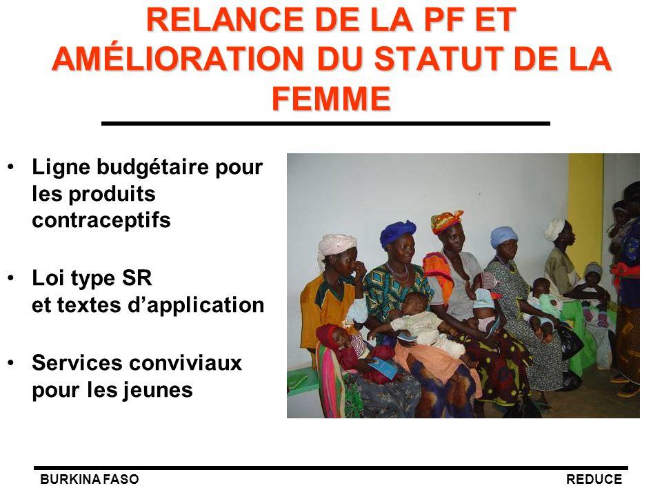 BURKINA FASOREDUCE RELANCE DE LA PF ET AMÉLIORATION DU STATUT DE LA FEMME Ligne budgétaire pour les produits contraceptifs Loi type SR et textes d'app