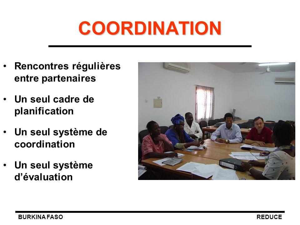 BURKINA FASOREDUCE COORDINATION Rencontres régulières entre partenaires Un seul cadre de planification Un seul système de coordination Un seul système