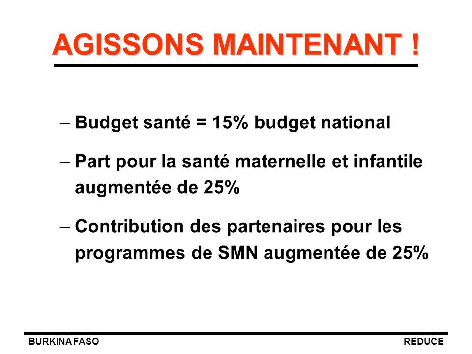 BURKINA FASOREDUCE AGISSONS MAINTENANT ! –Budget santé = 15% budget national –Part pour la santé maternelle et infantile augmentée de 25% –Contributio