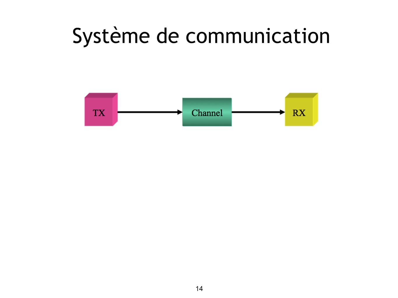 14 Système de communication