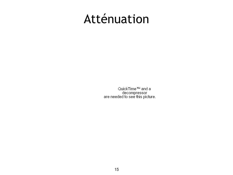 15 Atténuation