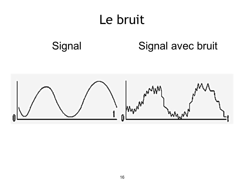 16 Le bruit SignalSignal avec bruit