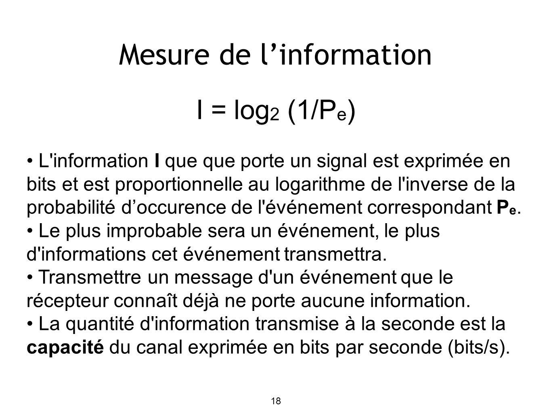 18 Mesure de l'information I = log 2 (1/P e ) L information I que que porte un signal est exprimée en bits et est proportionnelle au logarithme de l inverse de la probabilité d'occurence de l événement correspondant P e.