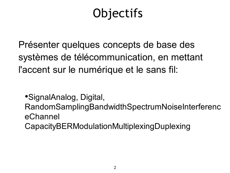 2 Objectifs Présenter quelques concepts de base des systèmes de télécommunication, en mettant l accent sur le numérique et le sans fil: SignalAnalog, Digital, RandomSamplingBandwidthSpectrumNoiseInterferenc eChannel CapacityBERModulationMultiplexingDuplexing