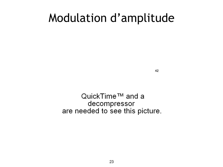 23 Modulation d'amplitude