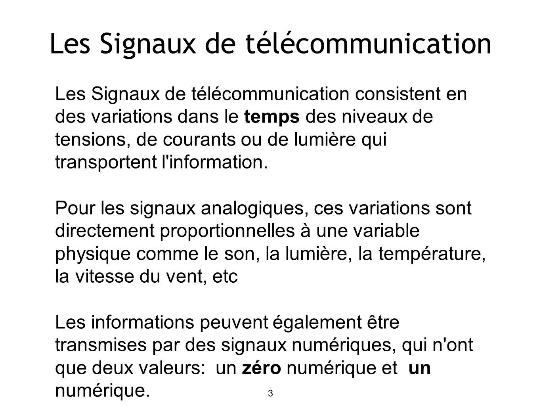 3 Les Signaux de télécommunication Les Signaux de télécommunication consistent en des variations dans le temps des niveaux de tensions, de courants ou de lumière qui transportent l information.