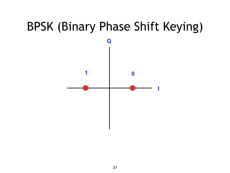 31 BPSK (Binary Phase Shift Keying)