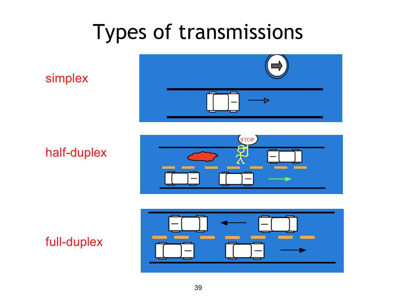 39 Types of transmissions simplex half-duplex full-duplex