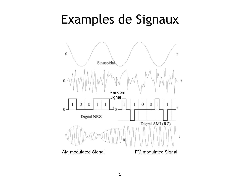 5 Examples de Signaux Random Signal AM modulated SignalFM modulated Signal
