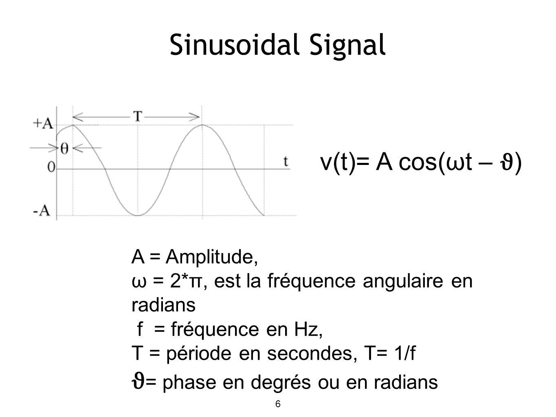 6 Sinusoidal Signal v(t)= A cos(ωt – ϑ ) A = Amplitude, ω = 2*π, est la fréquence angulaire en radians f = fréquence en Hz, T = période en secondes, T= 1/f ϑ = phase en degrés ou en radians