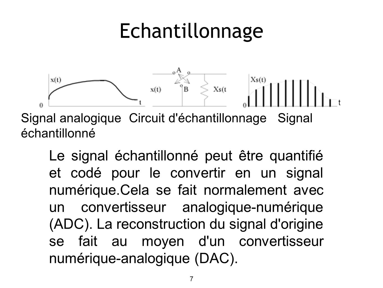 7 Echantillonnage Signal analogique Circuit d échantillonnage Signal échantillonné t Le signal échantillonné peut être quantifié et codé pour le convertir en un signal numérique.Cela se fait normalement avec un convertisseur analogique-numérique (ADC).