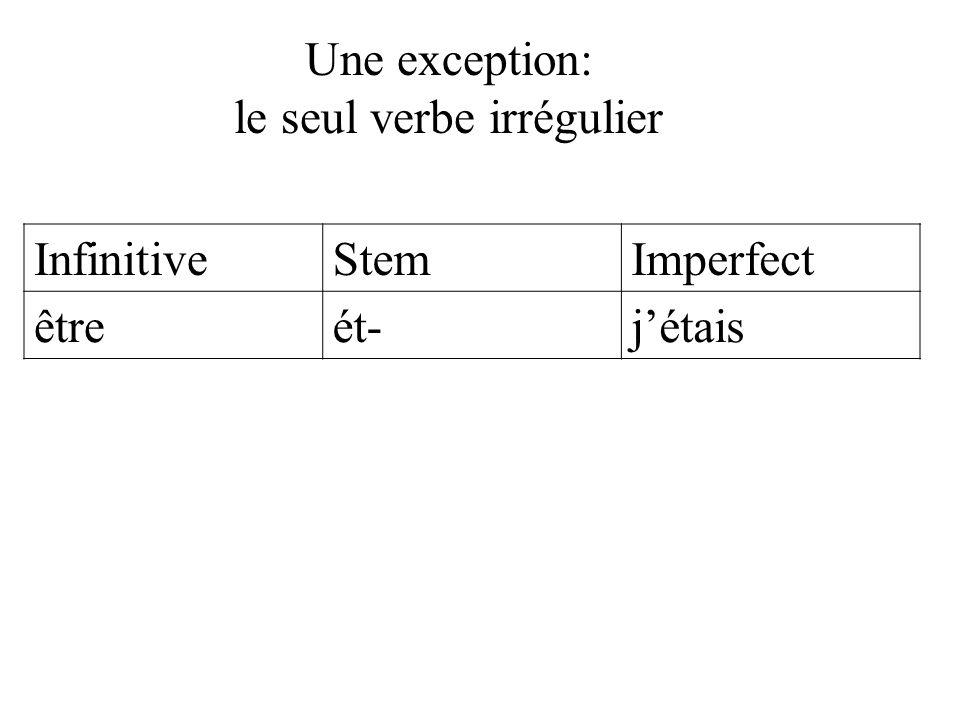 InfinitiveStemImperfect êtreét-j'étais Une exception: le seul verbe irrégulier