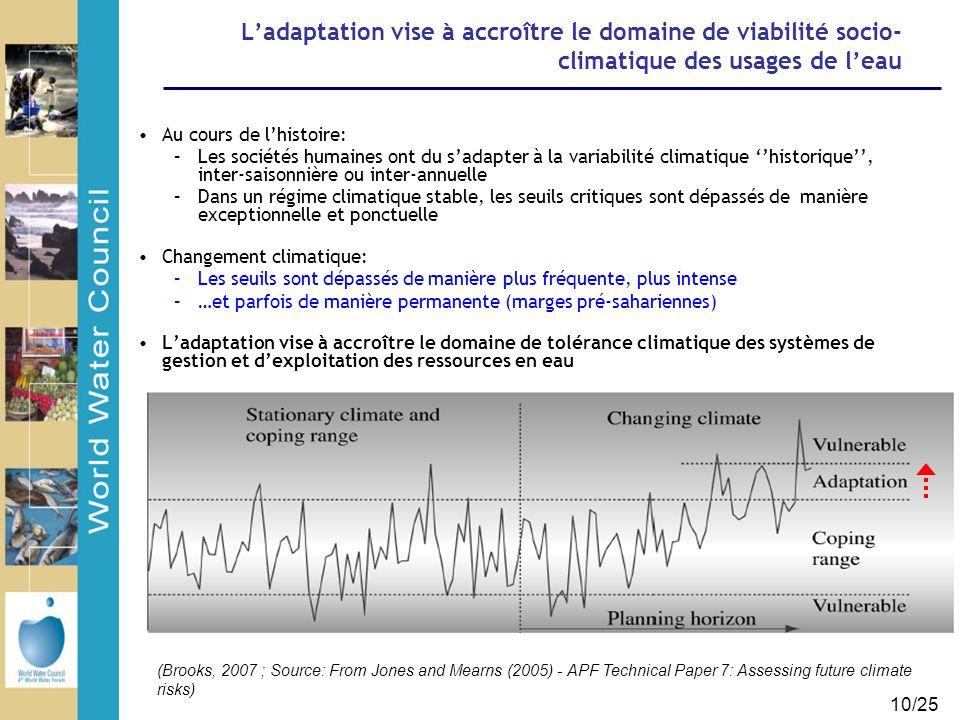 10/25 L'adaptation vise à accroître le domaine de viabilité socio- climatique des usages de l'eau Au cours de l'histoire: –Les sociétés humaines ont d