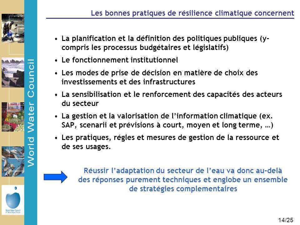 14/25 Les bonnes pratiques de résilience climatique concernent La planification et la définition des politiques publiques (y- compris les processus bu