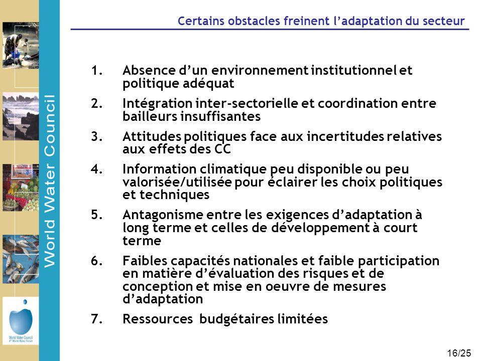 16/25 Certains obstacles freinent l'adaptation du secteur 1.Absence d'un environnement institutionnel et politique adéquat 2.Intégration inter-sectori