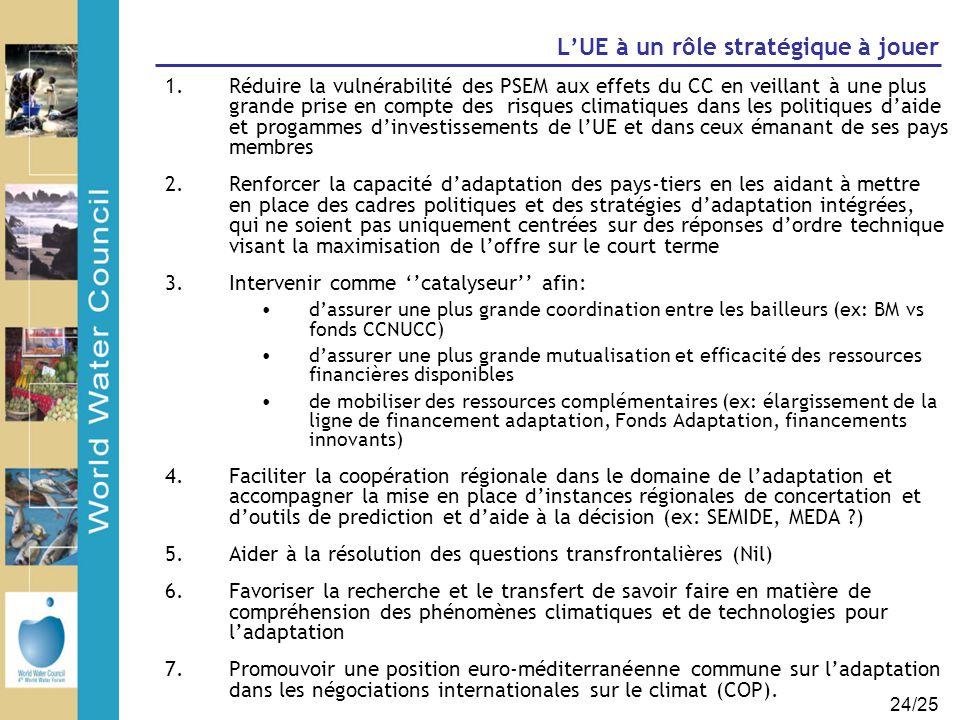 24/25 L'UE à un rôle stratégique à jouer 1.Réduire la vulnérabilité des PSEM aux effets du CC en veillant à une plus grande prise en compte des risque