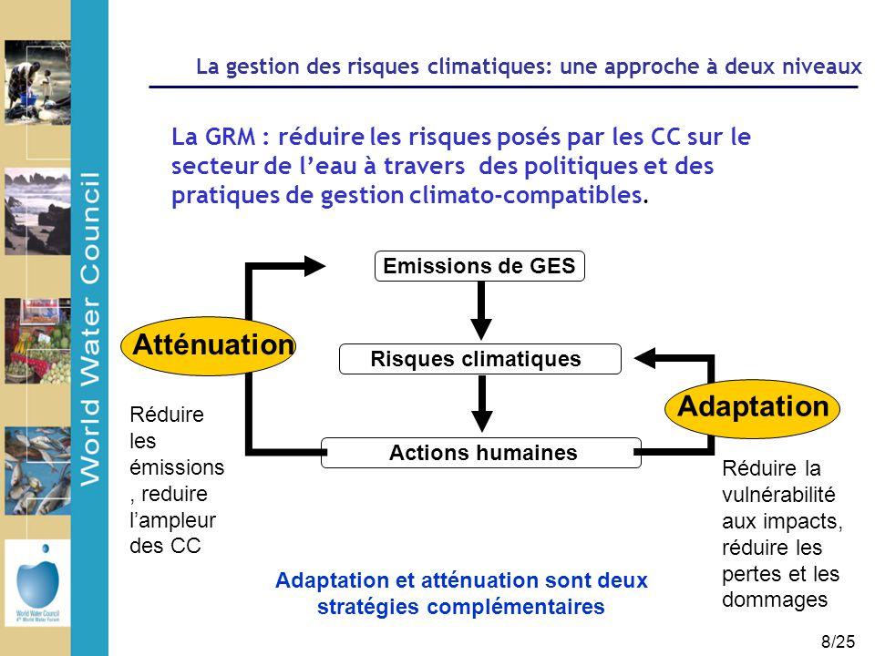 8/25 La gestion des risques climatiques: une approche à deux niveaux La GRM : réduire les risques posés par les CC sur le secteur de l'eau à travers d