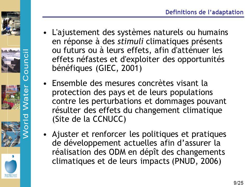 20/25 Estimation du coût de l'adaptation pour le secteur de l'eau Investissements et flux financiers nécessaires en 2030 (en Md$/an) RégionsScenario A1b Afrique3 Moyen-Orient2 Mondial11 (Source UNFCCC, 2007)