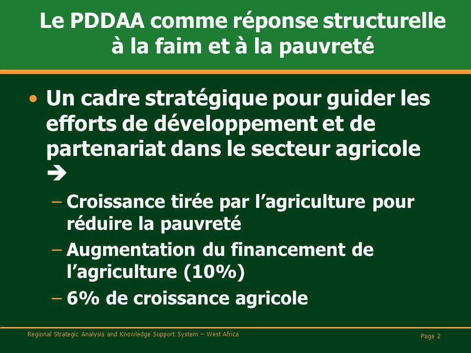 Regional Strategic Analysis and Knowledge Support System – West Africa Le PDDAA comme réponse structurelle à la faim et à la pauvreté Un cadre stratégique pour guider les efforts de développement et de partenariat dans le secteur agricole  –Croissance tirée par l'agriculture pour réduire la pauvreté –Augmentation du financement de l'agriculture (10%) –6% de croissance agricole Page 2