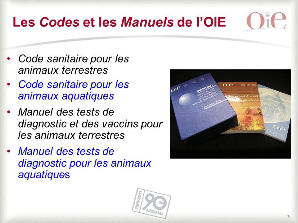 10 Les Codes et les Manuels de l'OIE Code sanitaire pour les animaux terrestres Code sanitaire pour les animaux aquatiques Manuel des tests de diagnos