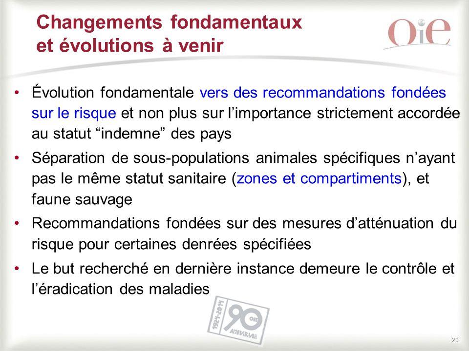 20 Changements fondamentaux et évolutions à venir Évolution fondamentale vers des recommandations fondées sur le risque et non plus sur l'importance s