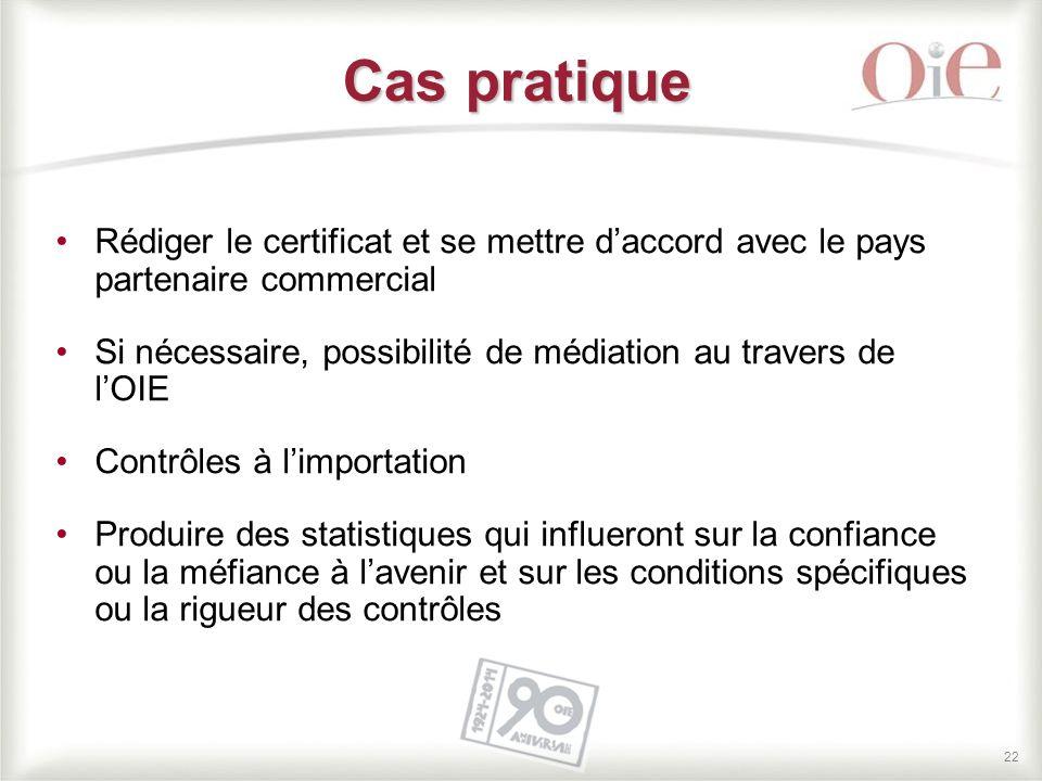 22 Rédiger le certificat et se mettre d'accord avec le pays partenaire commercial Si nécessaire, possibilité de médiation au travers de l'OIE Contrôle