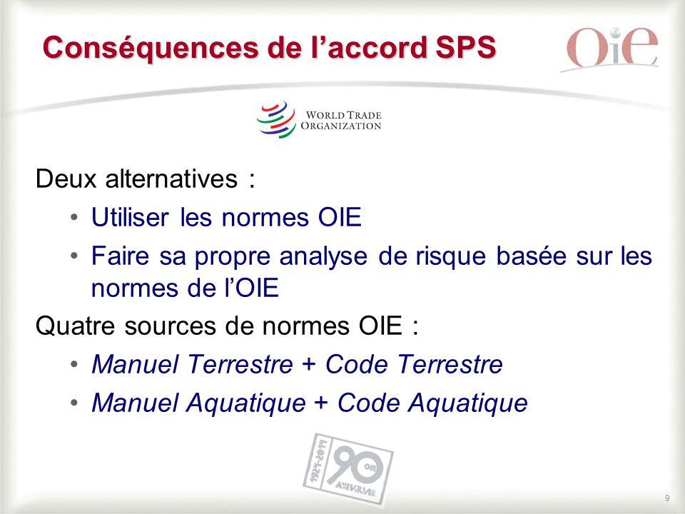 99 Deux alternatives : Utiliser les normes OIE Faire sa propre analyse de risque basée sur les normes de l'OIE Quatre sources de normes OIE : Manuel T